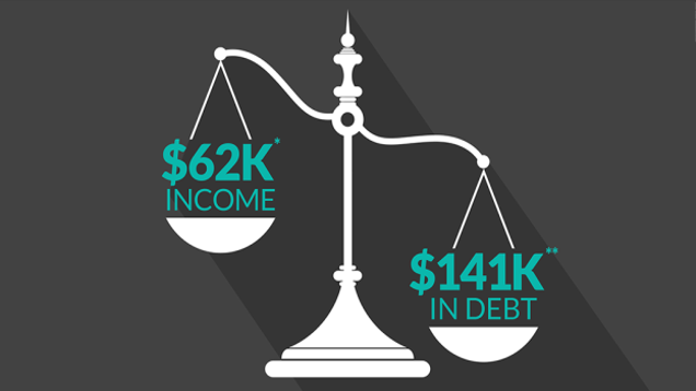 How I Came Out of the Debt Trap and You Can Too (1 min read)